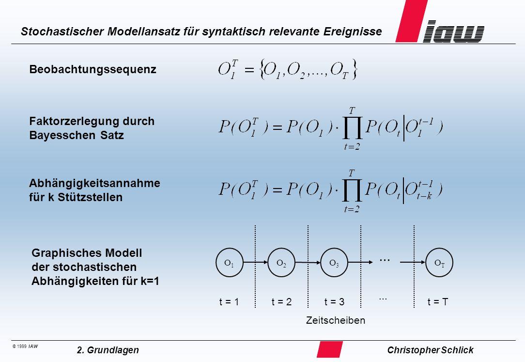 ... ... Topologien für dynamische Bayes-Netze (I) Interaktions-
