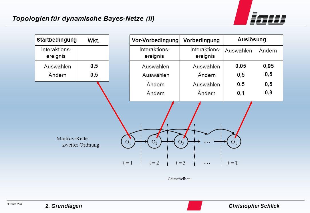 ... Topologien für dynamische Bayes-Netze (III) Hidden- Markov-Modell