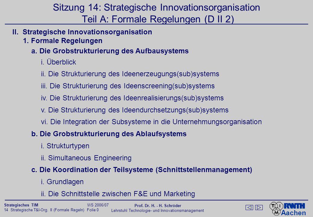 Konzepte für die Strukturierung des Ideenerzeugungs(sub)systems
