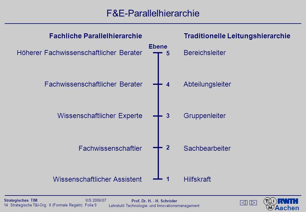 Beurteilung der Parallelhierarchie