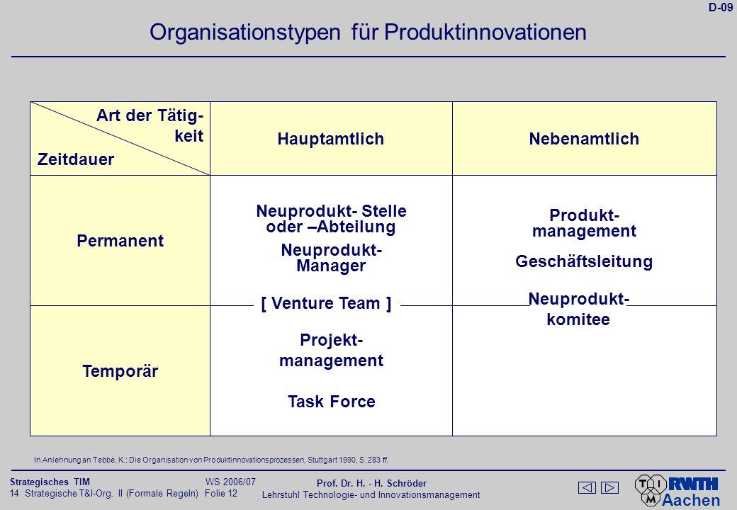 Schematische Darstellung der Varianten des Projektmanagements