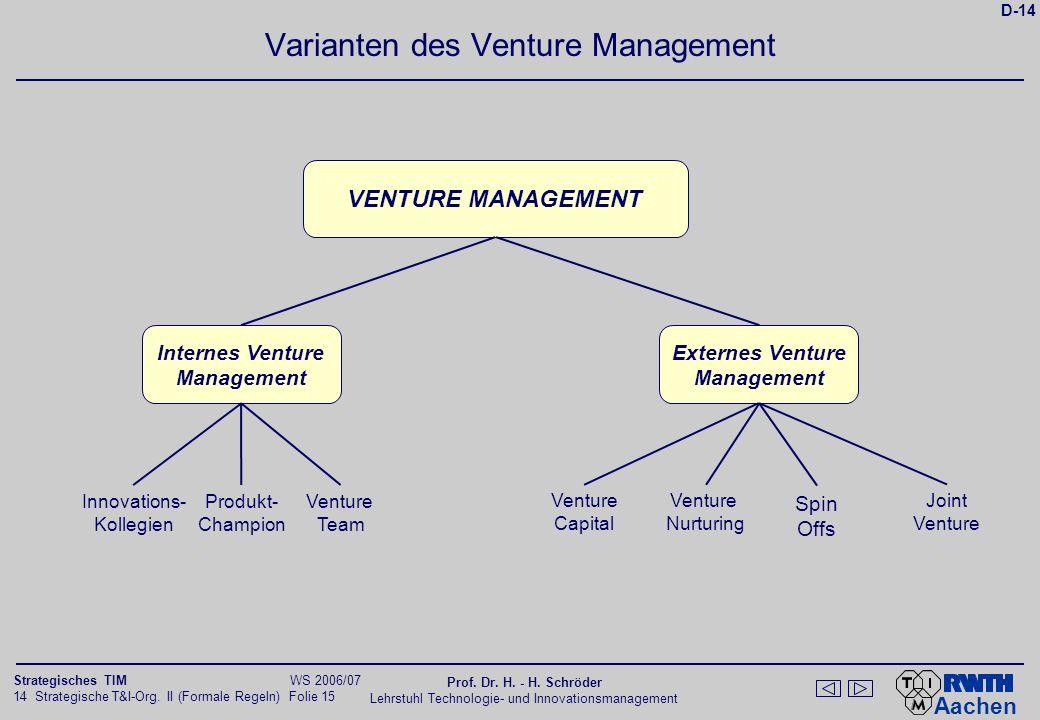 Die situative Eignung der Organisationstypen für Produktinnovationen