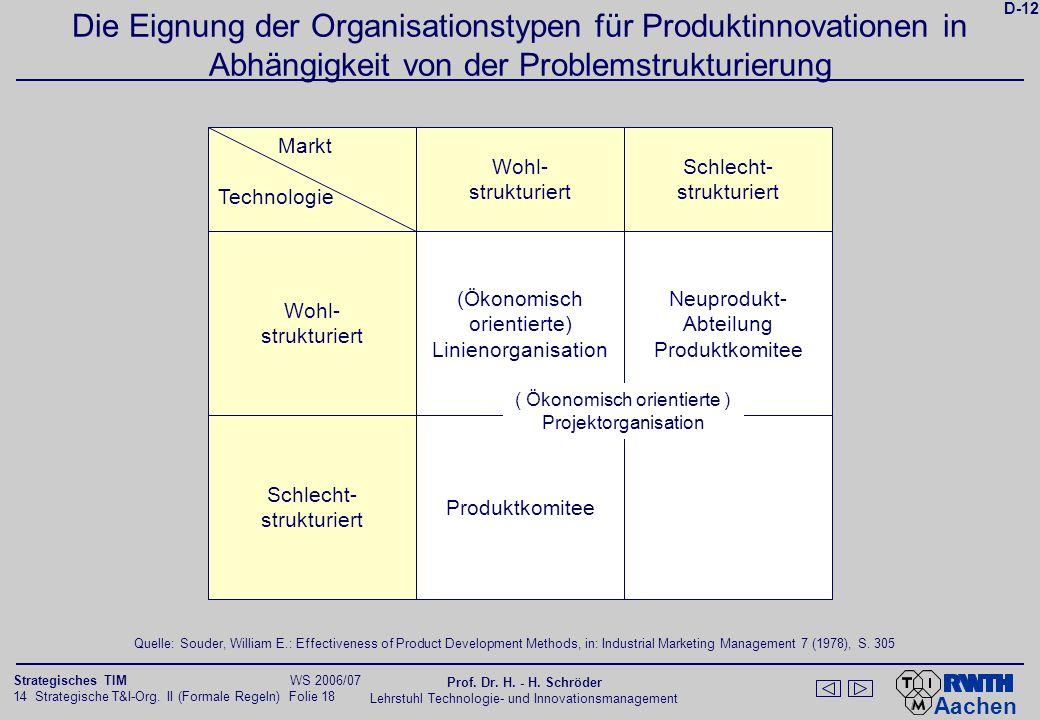 Die Integration von F&E-Bereichen