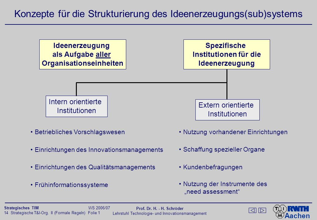 Die Organisation des Betrieblichen Vorschlagswesens
