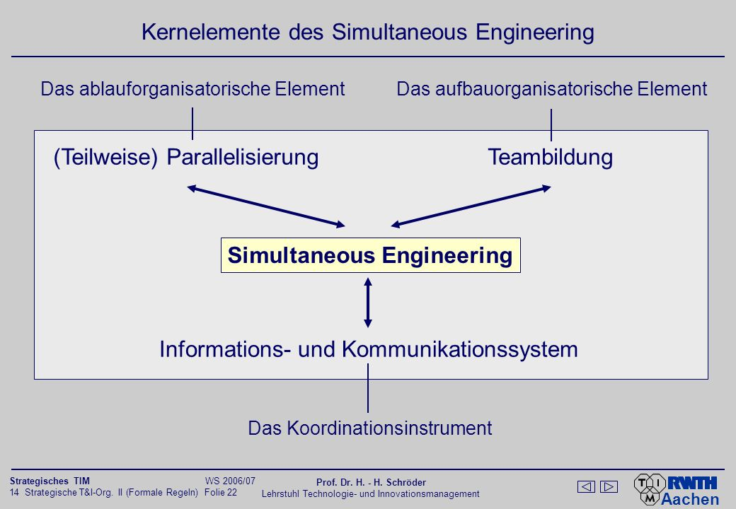 Bewertung des Simultaneous Engineering