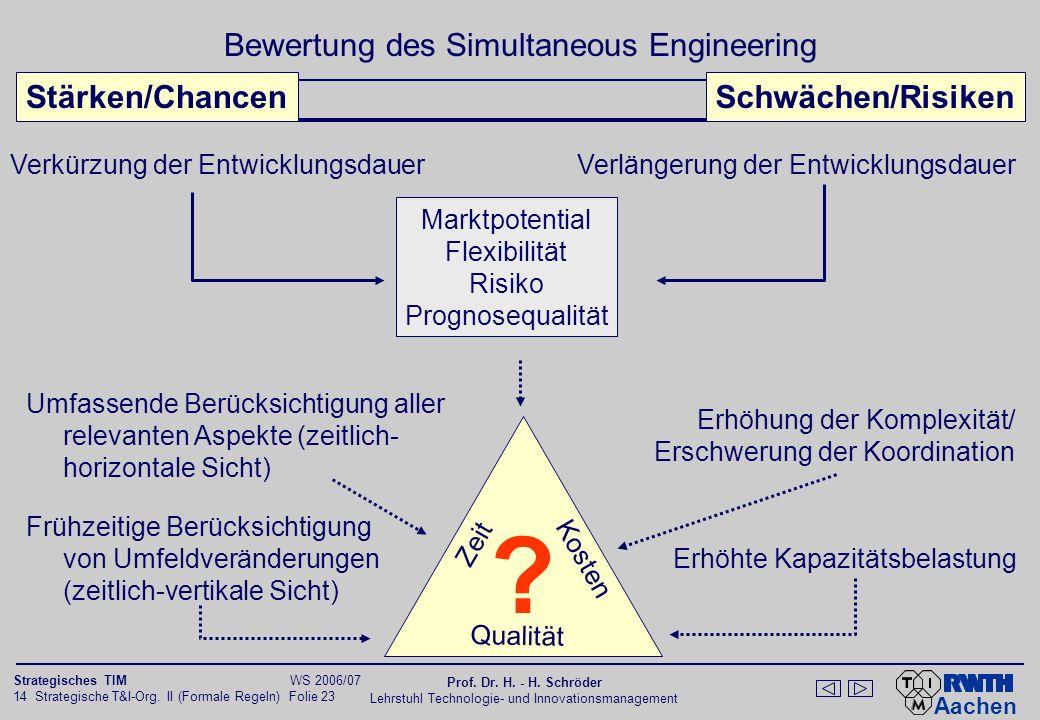 Empirische Ergebnisse zur Wirksamkeit des Simultaneous Engineering