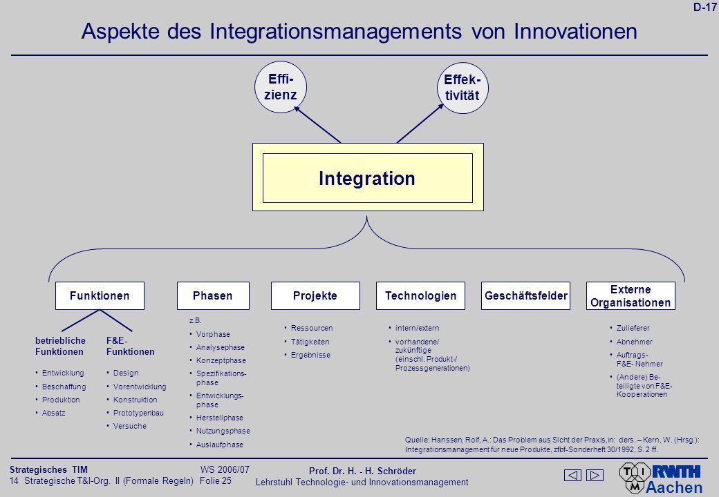 D-18 Das Instrumentarium des Managements von Schnittstellen in Innovationsprozessen. Produkt- und Prozessdokumentation.