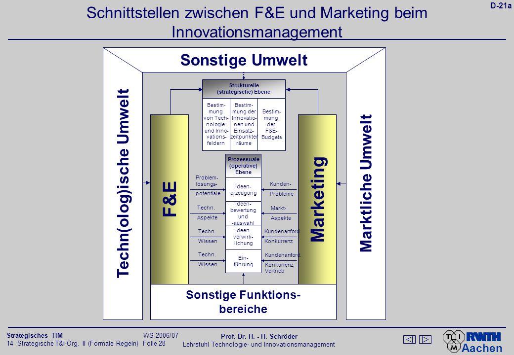 Konfliktpotentiale zwischen F&E und Marketing
