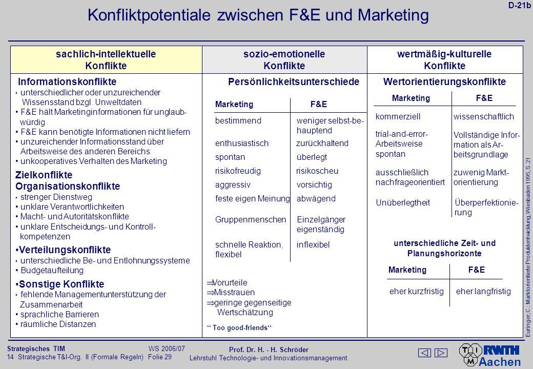 D-21c Ideale und tatsächliche Qualität der Schnittstelle zwischen F&E und Marketing aus Sicht der F&E-Mitarbeiter (n=401-464)