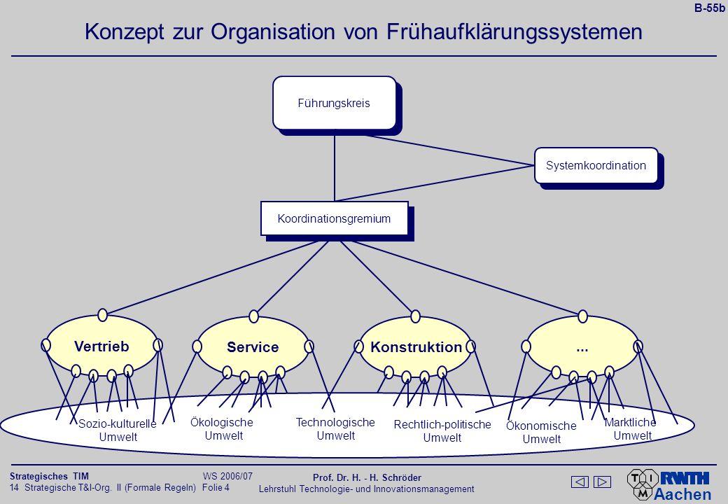 Schritte bei der Gestaltung von Frühaufklärungssystemen