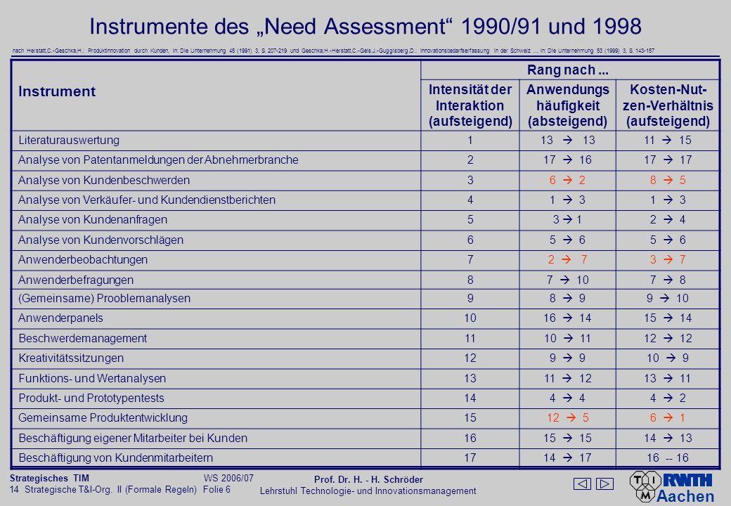 D-07 Beurteilung der grundsätzlichen Gliederungsmöglichkeiten des F&E-Bereichs. Potentielle Nachteile.