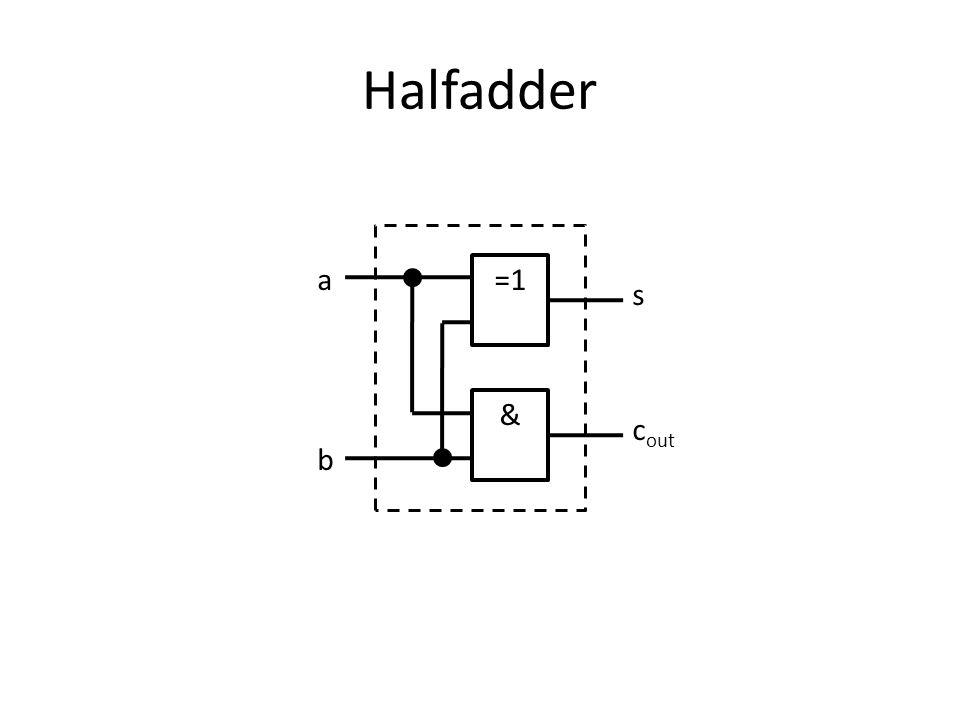 Halfadder a =1 s & cout b