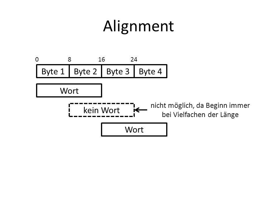 Alignment Byte 1 Byte 2 Byte 3 Byte 4 Wort kein Wort Wort