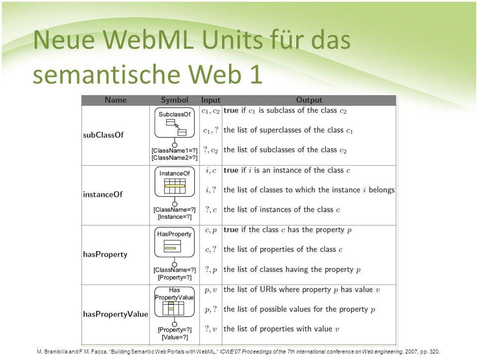 Neue WebML Units für das semantische Web 1