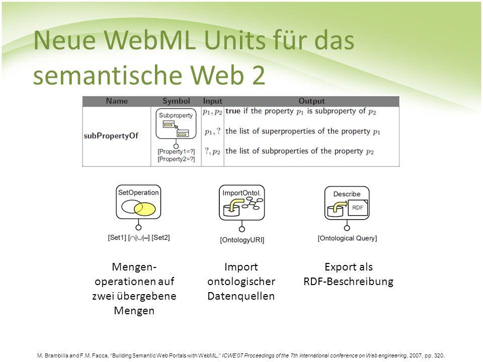 Neue WebML Units für das semantische Web 2
