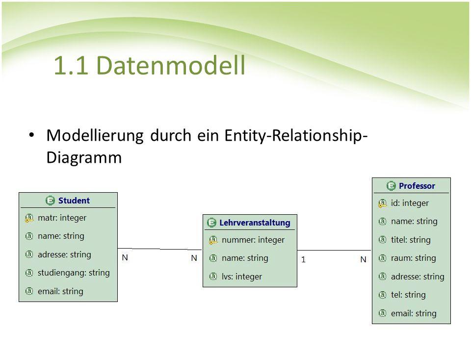 1.1 Datenmodell Modellierung durch ein Entity-Relationship-Diagramm