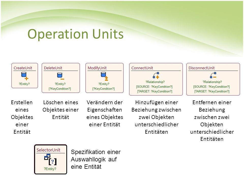 Operation Units Erstellen eines Objektes einer Entität