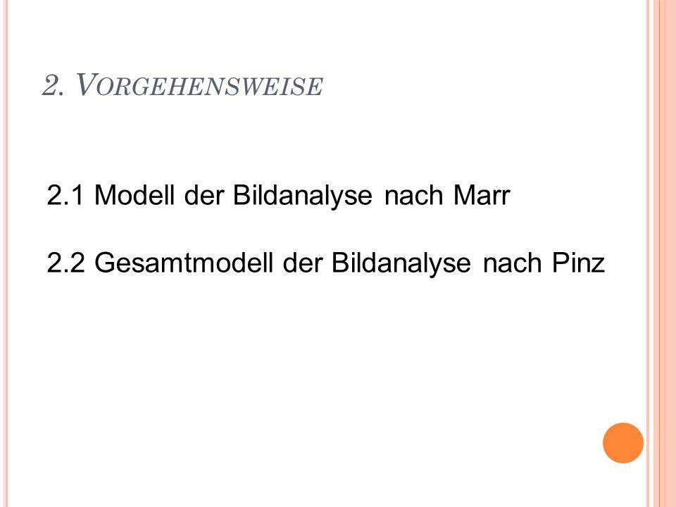 2. Vorgehensweise 2.1 Modell der Bildanalyse nach Marr