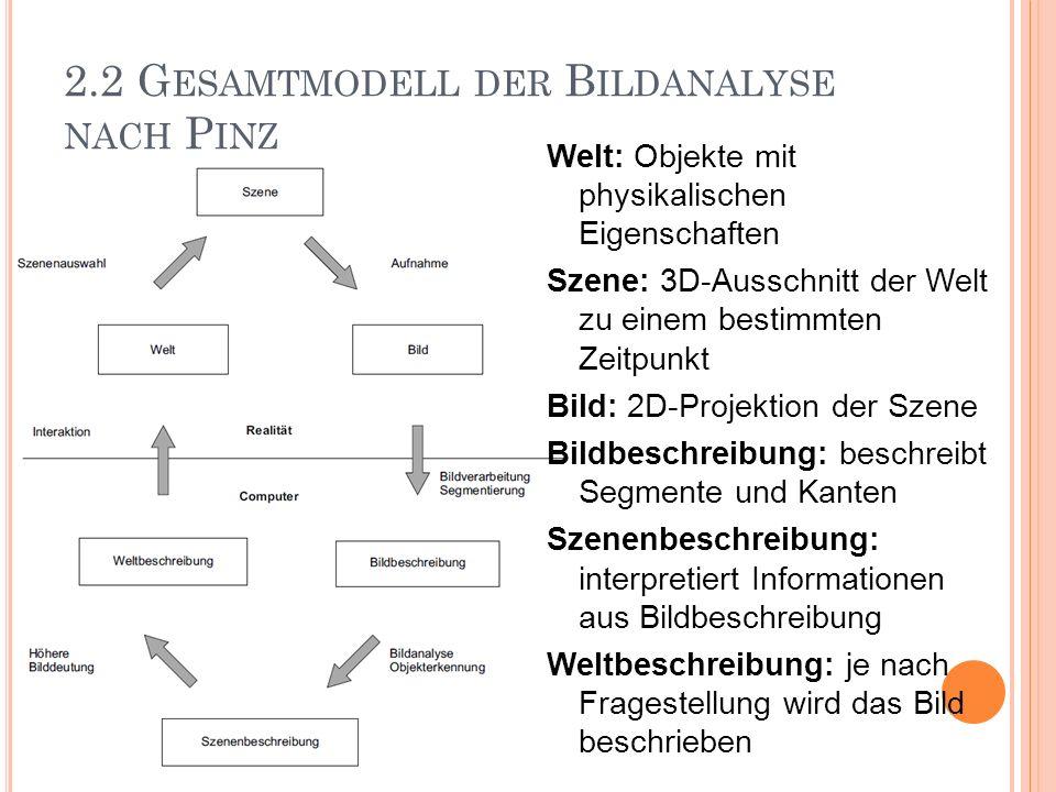2.2 Gesamtmodell der Bildanalyse nach Pinz