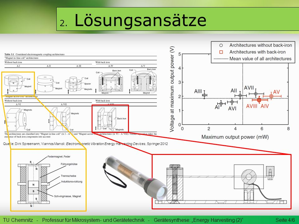 2. Lösungsansätze Quelle: Dirk Spreemann, Yiannos Manoli: Electromagnetic Vibration Energy Harvesting Devices, Springer