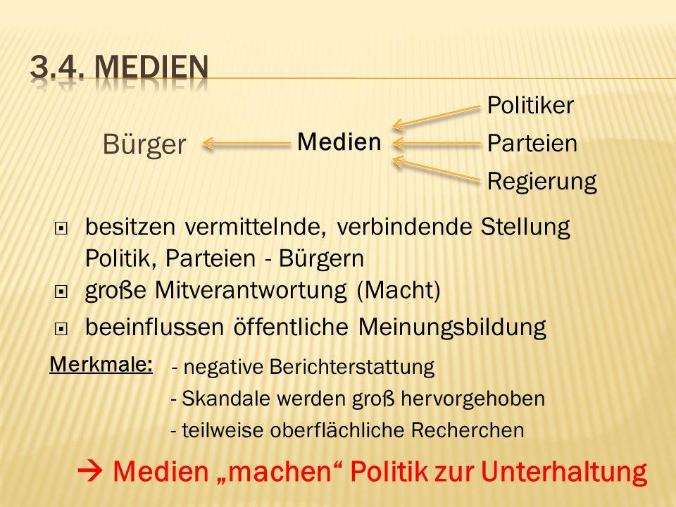 """3.4. Medien Bürger  Medien """"machen Politik zur Unterhaltung"""