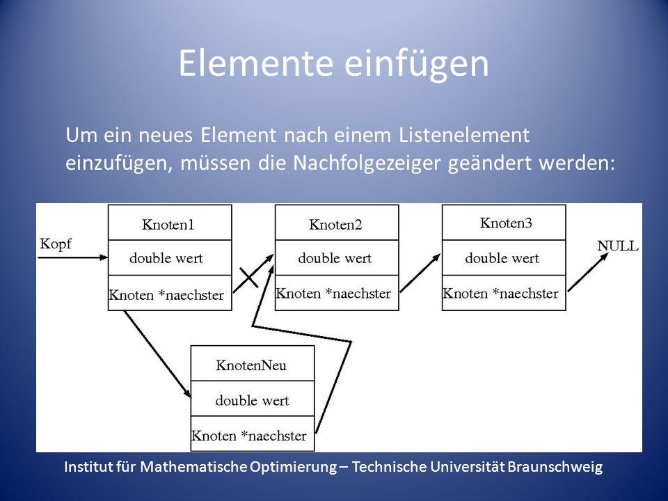 Elemente einfügen Um ein neues Element nach einem Listenelement einzufügen, müssen die Nachfolgezeiger geändert werden: