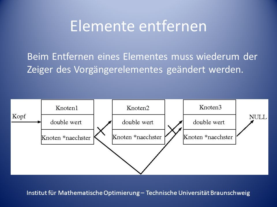 Elemente entfernen Beim Entfernen eines Elementes muss wiederum der Zeiger des Vorgängerelementes geändert werden.