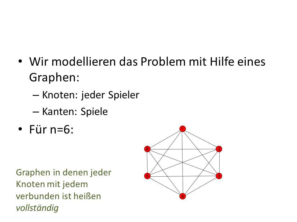 Wir modellieren das Problem mit Hilfe eines Graphen: