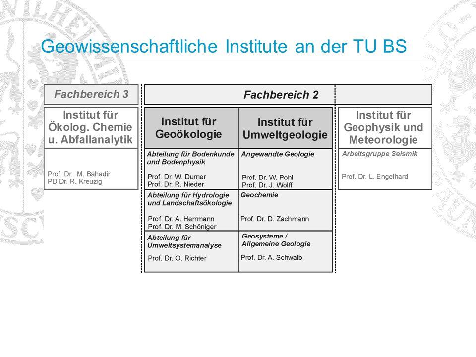 Geowissenschaftliche Institute an der TU BS
