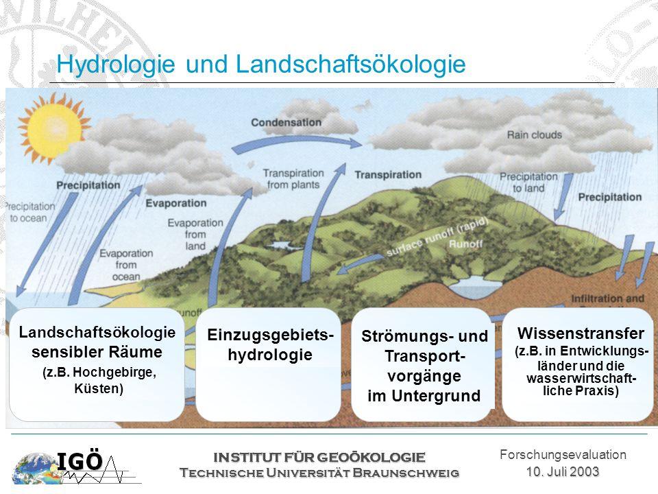 Hydrologie und Landschaftsökologie