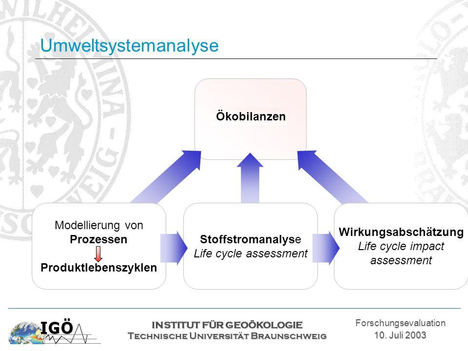 Umweltsystemanalyse Ökobilanzen Modellierung von Prozessen