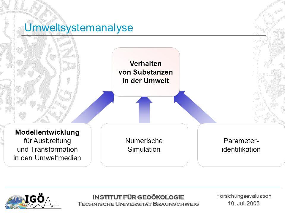 Umweltsystemanalyse Verhalten von Substanzen in der Umwelt