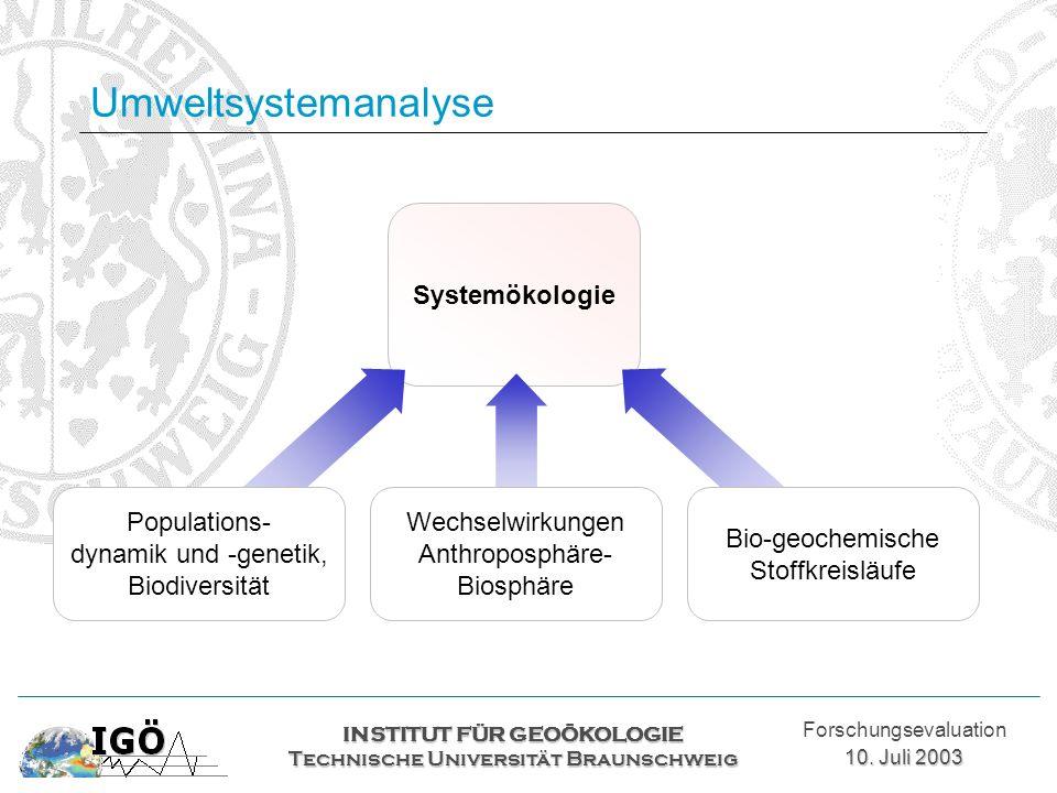 Umweltsystemanalyse Systemökologie Populations- dynamik und -genetik,