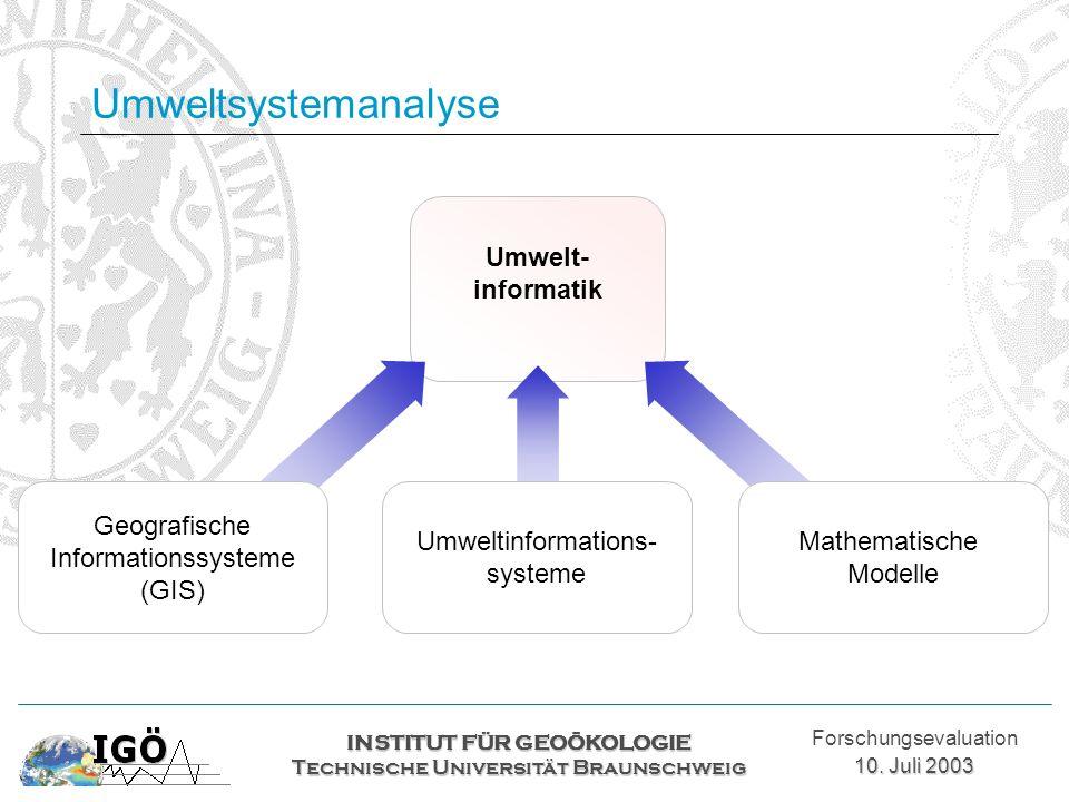 Umweltsystemanalyse Umwelt- informatik Geografische