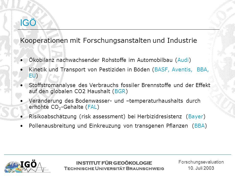 IGÖ Kooperationen mit Forschungsanstalten und Industrie