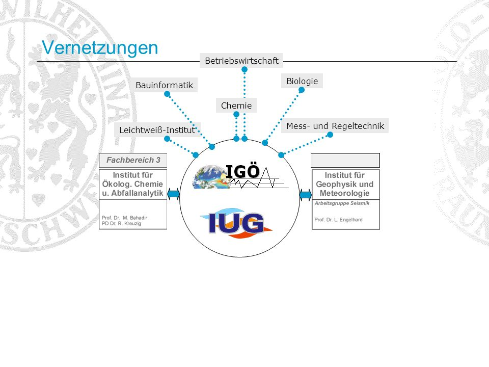 Vernetzungen Betriebswirtschaft Biologie Bauinformatik Chemie
