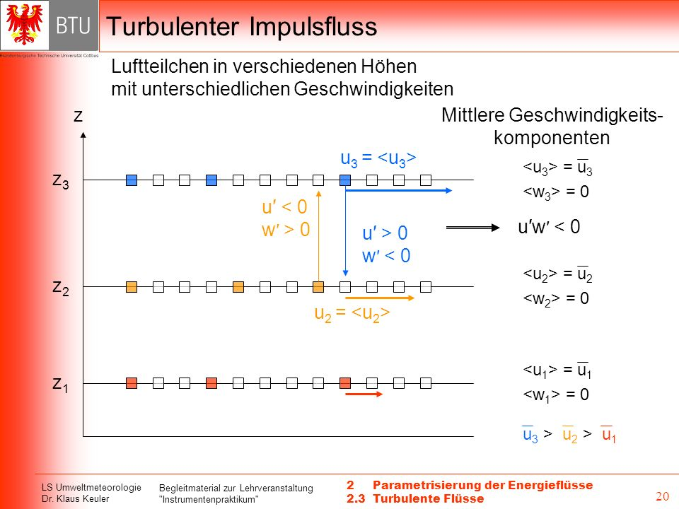 Turbulenter Impulsfluss