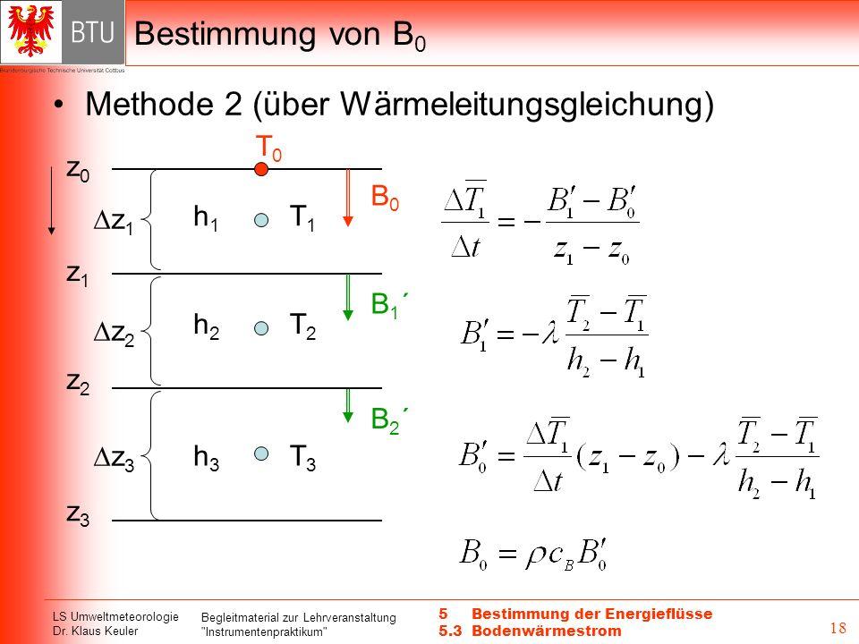 Methode 2 (über Wärmeleitungsgleichung)