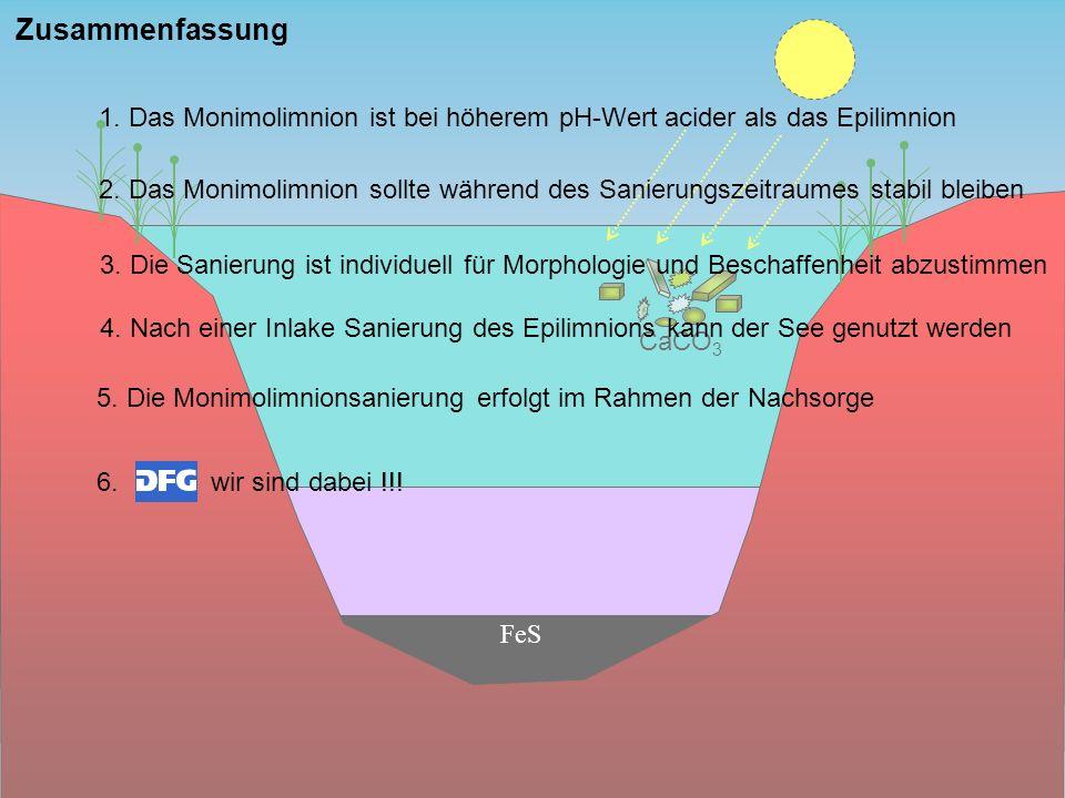 Zusammenfassung 1. Das Monimolimnion ist bei höherem pH-Wert acider als das Epilimnion.