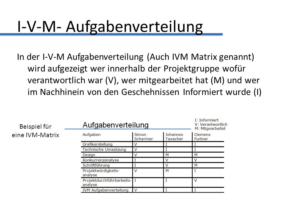 I-V-M- Aufgabenverteilung