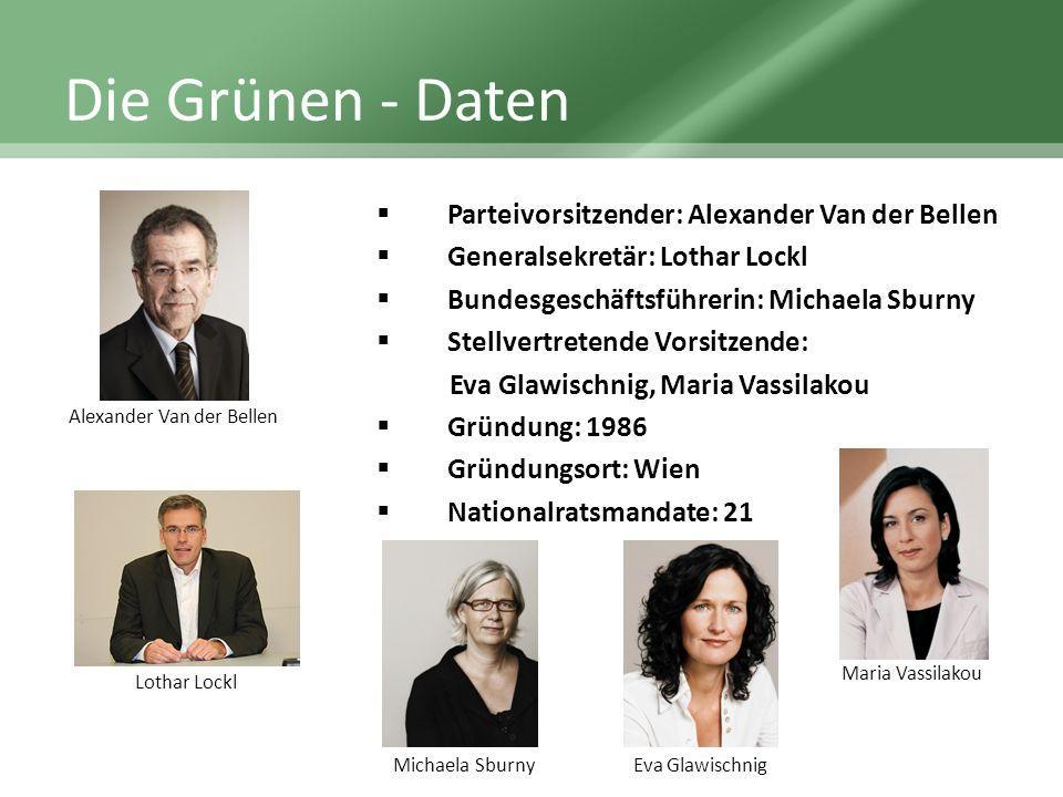 Die Grünen - Daten Parteivorsitzender: Alexander Van der Bellen
