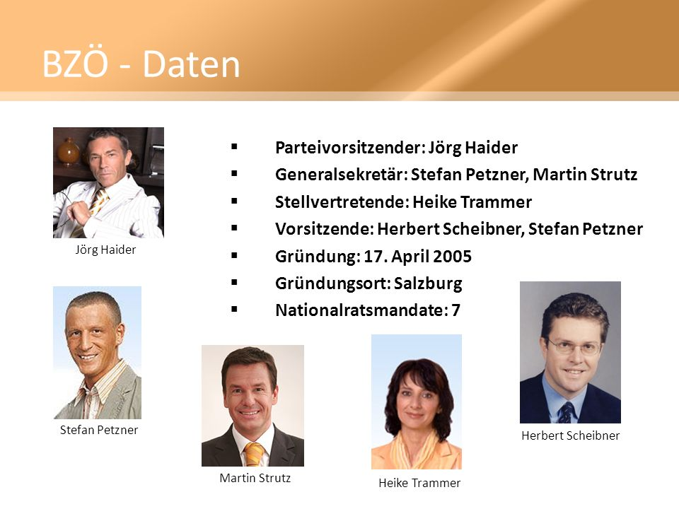 BZÖ - Daten Parteivorsitzender: Jörg Haider