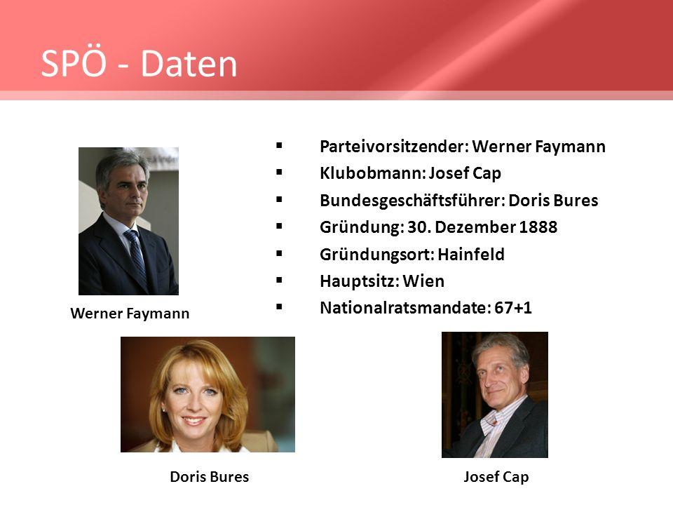 SPÖ - Daten Parteivorsitzender: Werner Faymann Klubobmann: Josef Cap