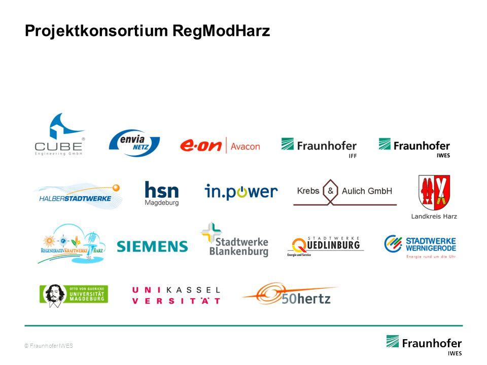 Projektkonsortium RegModHarz
