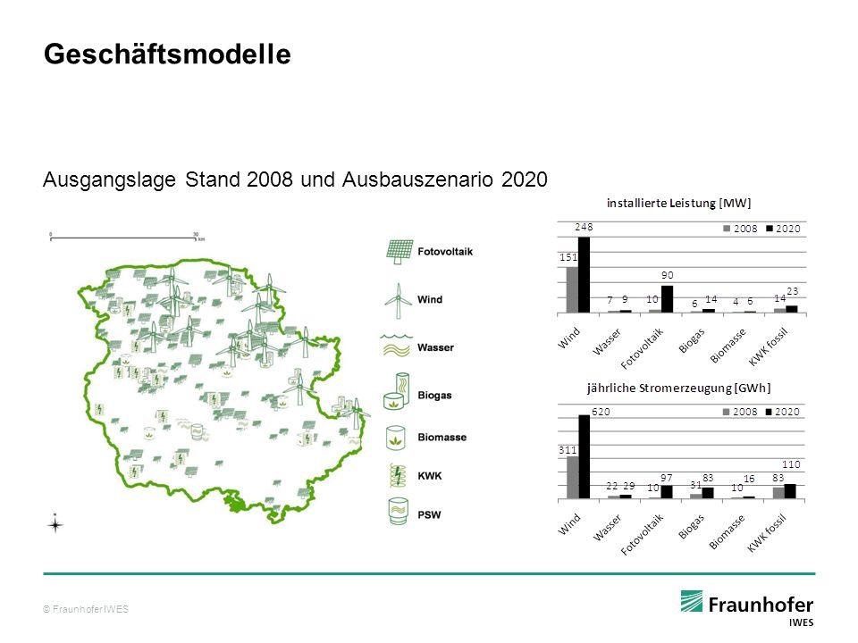 Geschäftsmodelle Ausgangslage Stand 2008 und Ausbauszenario 2020