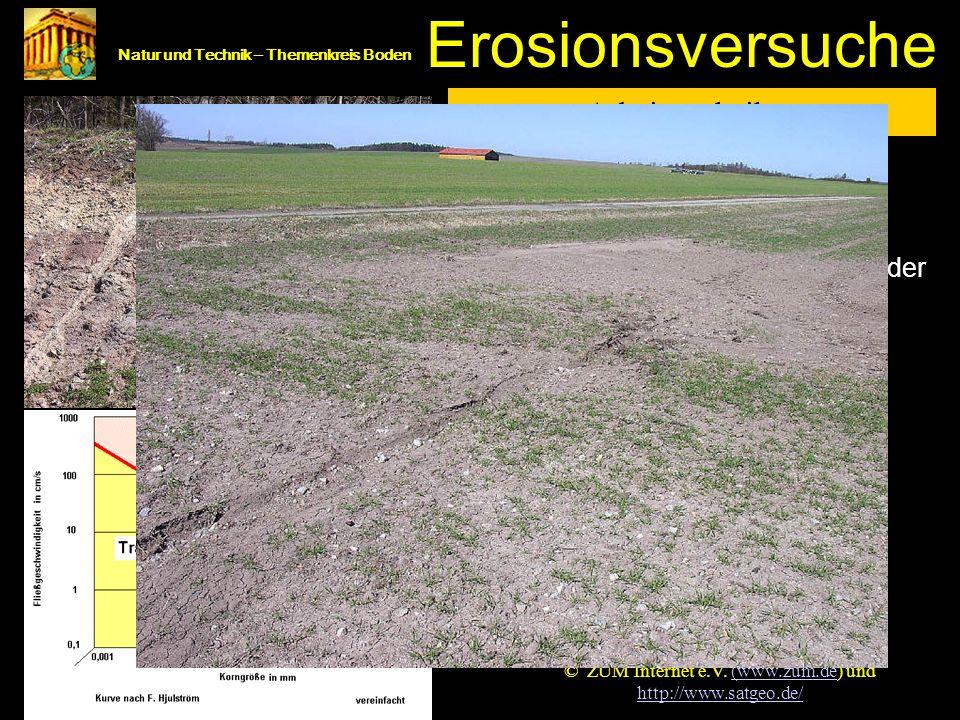 Erosionsversuche Bodenerosion Erdkunde Arbeitstechniken