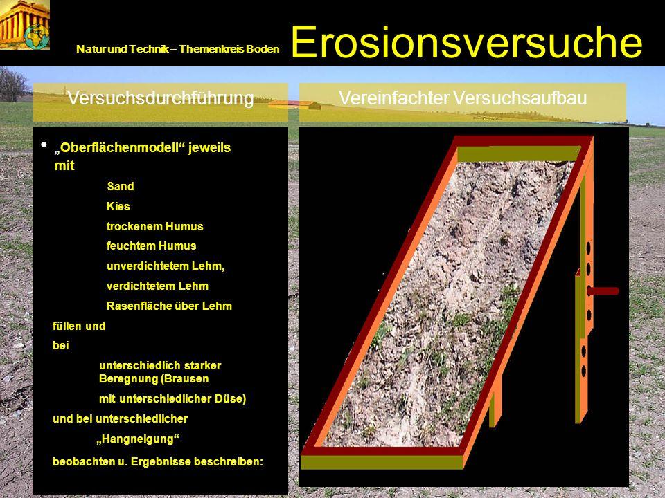 """Erosionsversuche Der Versuchsaufbau """"Oberflächenmodell jeweils mit"""