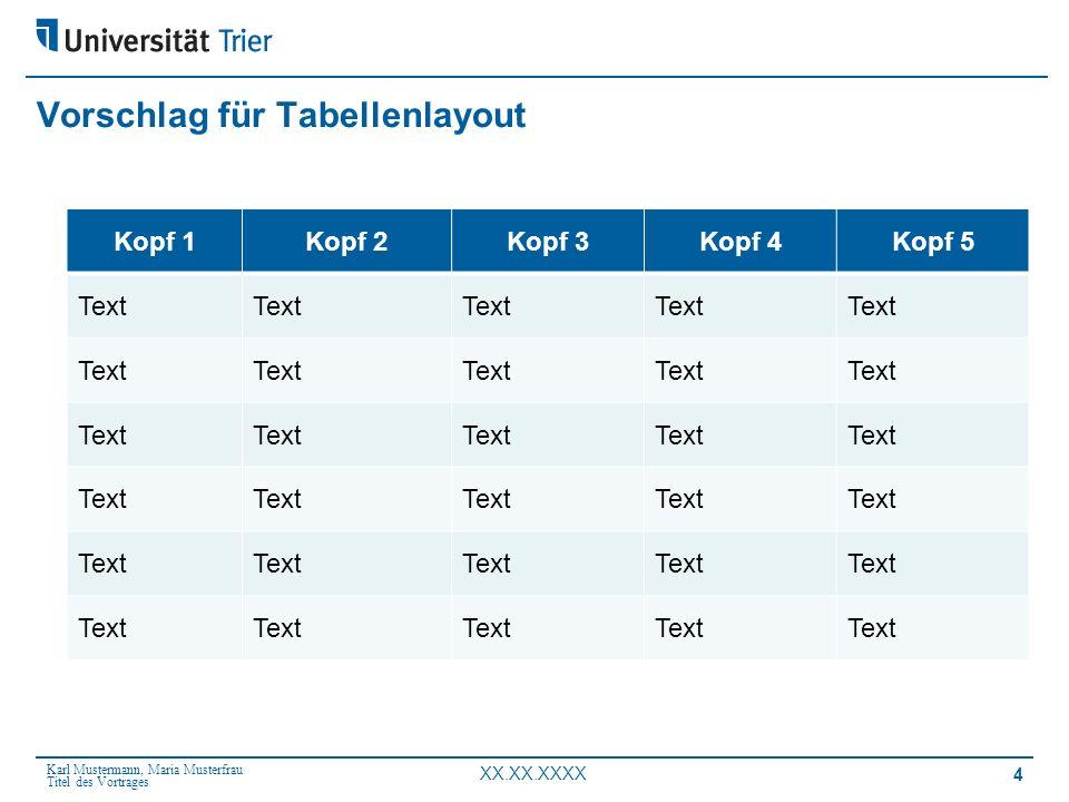 Vorschlag für Tabellenlayout
