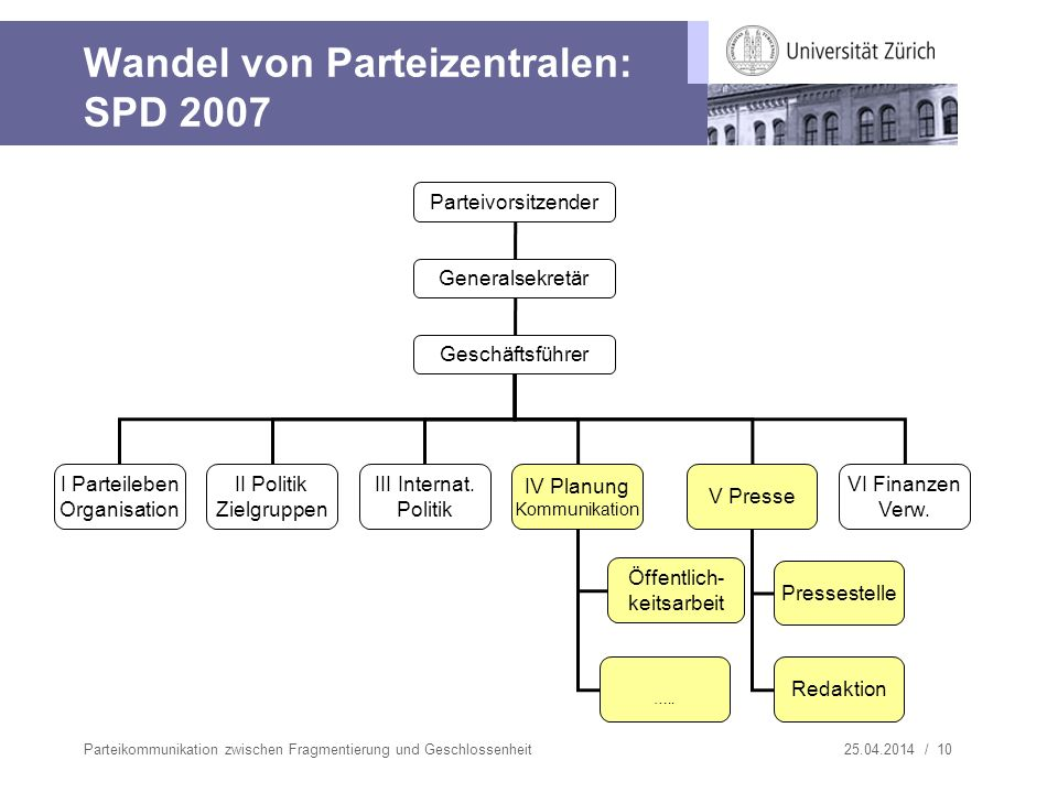 Wandel von Parteizentralen: SPD 2007