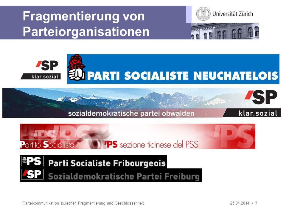Fragmentierung von Parteiorganisationen